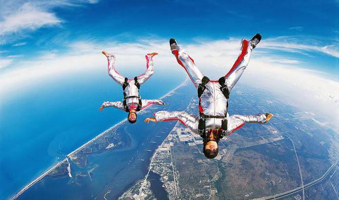 парашютный спорт описание