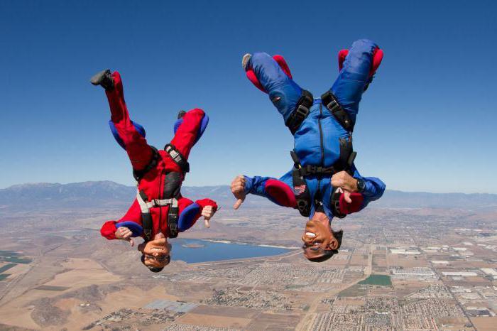 парашютный спорт виды и уровни