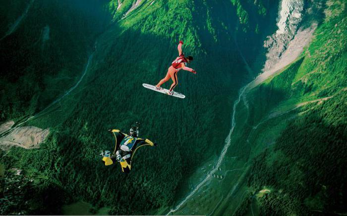 что такое парашютный спорт