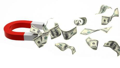 Мудры для привлечения денег, удачи, влияния, богатства, здоровья и любви