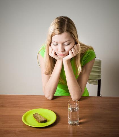 Анорексия из за чего возникает