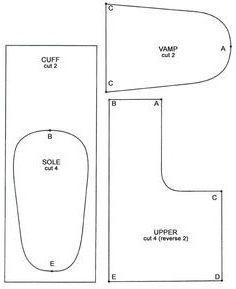 1520349 Как сшить пинетки. Выкройка пинеток