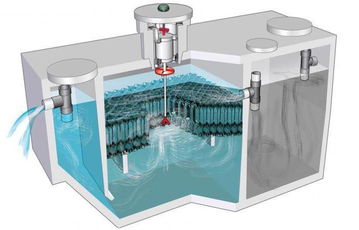 клапан аэратор канализации