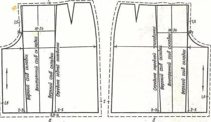 выкройка женских брюк 54 размер для начинающих