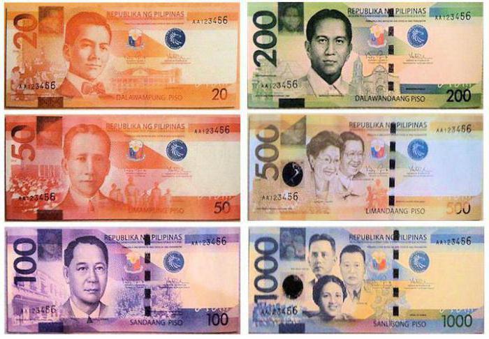 Курс филиппинского песо к рублю и доллару companii forex romania