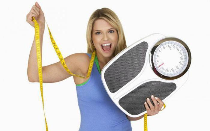 рост вес женщины