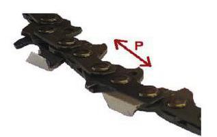 заточка цепи на бензопиле