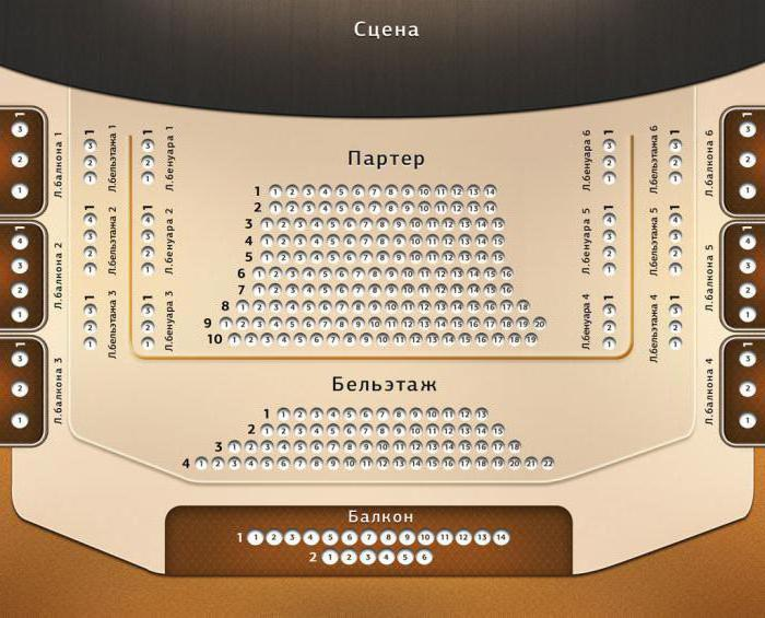 Балеты спектакли мюзиклы в Краснодаре описания фото