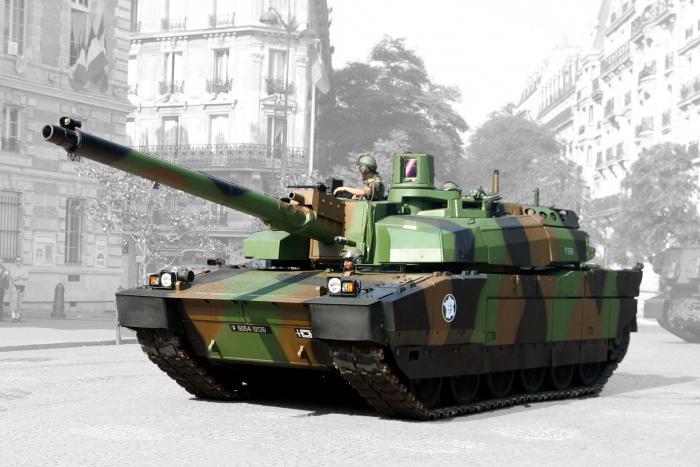 Танки мира самый современный танк в