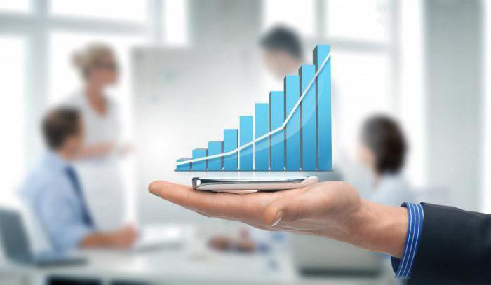 венчурные инвестиции и венчурный бизнес
