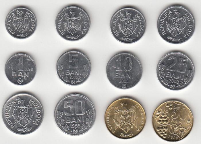 Валюта Молдавии: история, внешний вид, курс