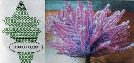 Как сделать хризантемы из бисера: инструкция для новичков