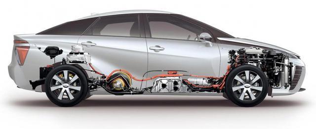 Водородный двигатель, «Тойота&raquo