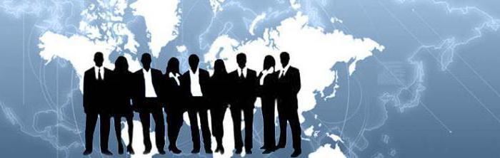 Производственный план в бизнес-плане: описание, функции, содержание