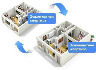 недвижимость обмен квартиры на квартиру