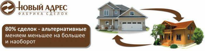 обмен квартиры на квартиру с доплатой