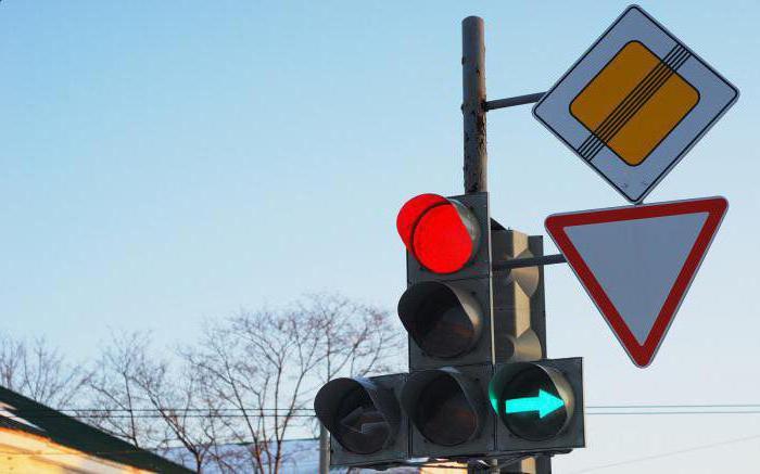 порядок разработки проектов организации дорожного движения