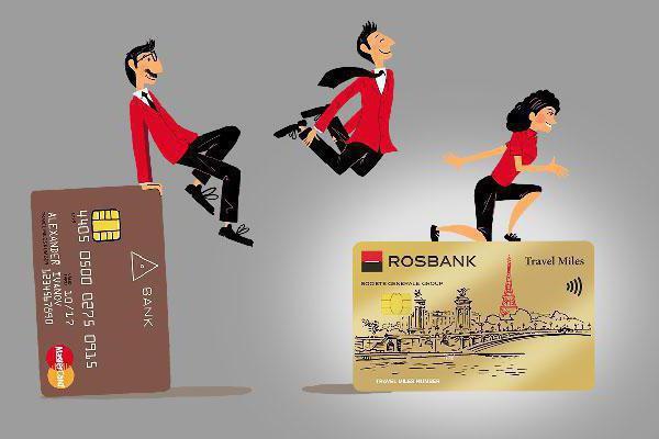 Рейтинг Росбанка среди других банков