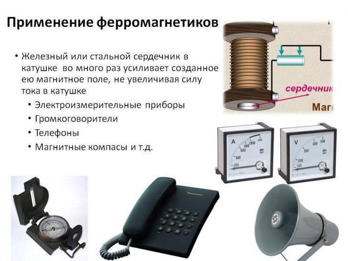 Использование магнитных массажеров казахстан женское белье