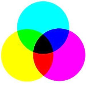 Какие надо смешать цвета чтобы получить