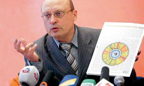 Александр Зараев — астролог, психолог и автор множества книг