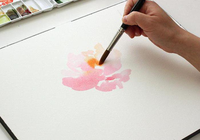 научиться рисовать акварелью поэтапно