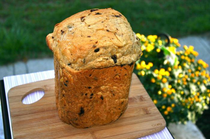 рецепты для хлебопечки панасоник 2502
