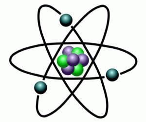 Химические элементы, названные в честь ученых