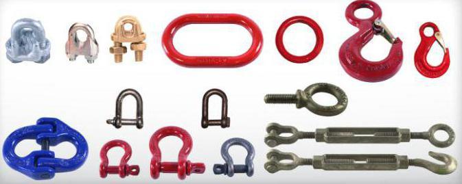 Методы обвязки и схемы строповки грузов. ГОСТ: схемы строповки грузов