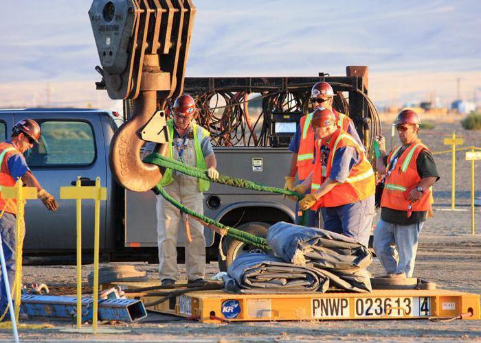 схемы строповки грузов способы обвязки зацепки