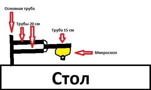 tripod scheme