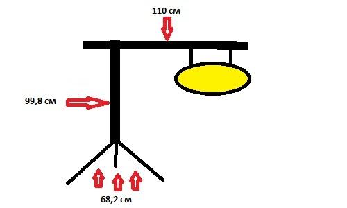 Spotlight pattern