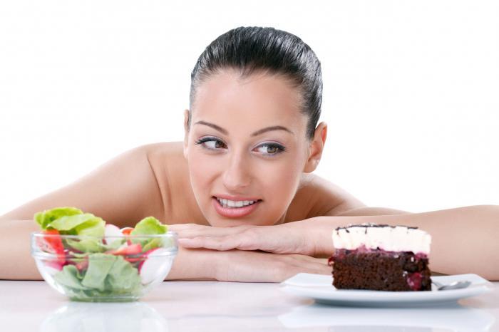 нельзя есть при повышенном холестерине таблица