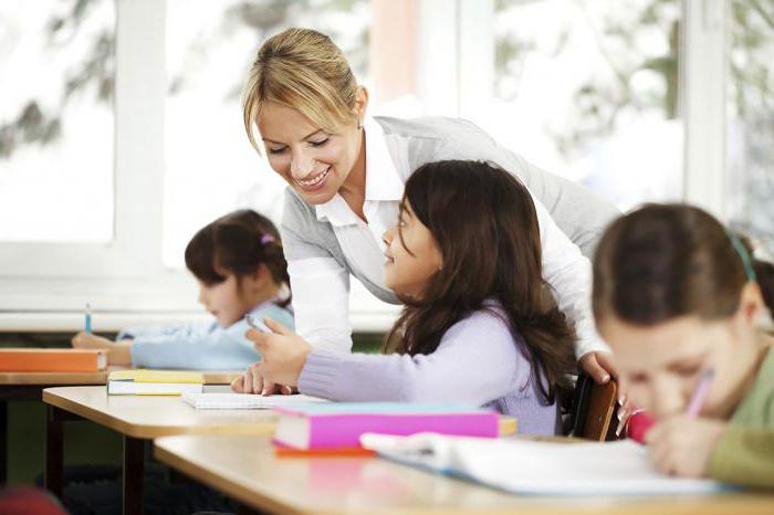 профессионально значимые качества учителя