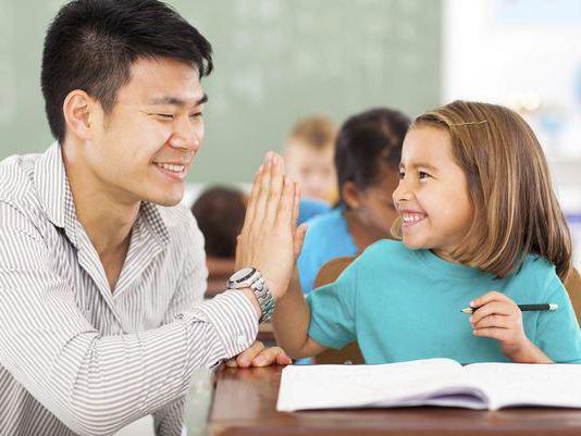 психологические качества учителя