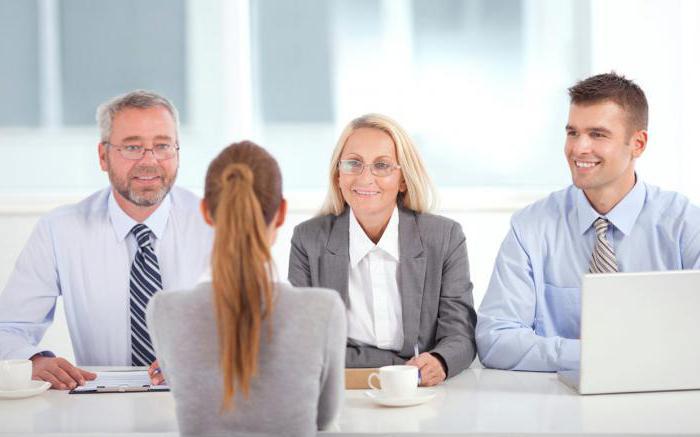 совмещение должностей руководителем организации