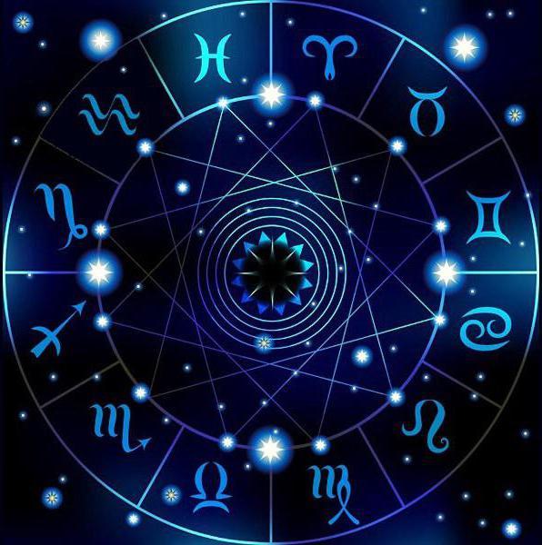 Все про знаки зодиака и их совместимость