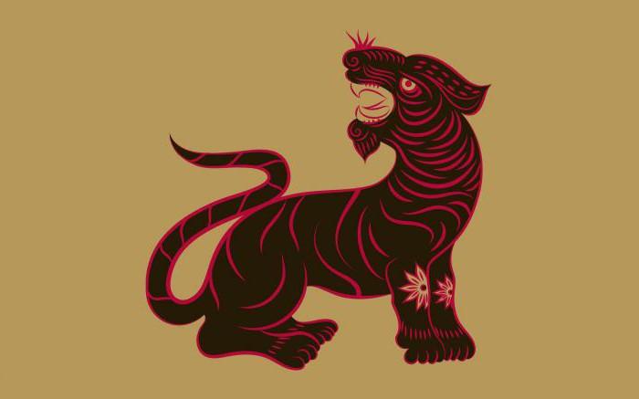 Лошадь и Тигр: совместимость в отношениях