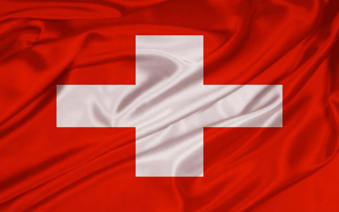 Средняя зарплата в Швейцарии в евро