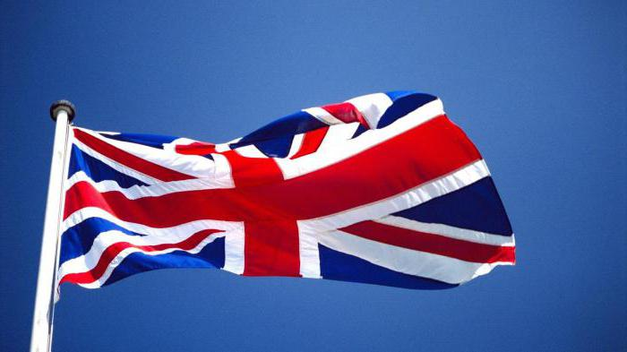 Как получить гражданство Великобритании? Паспорт гражданина Великобритании и сертификат натурализации