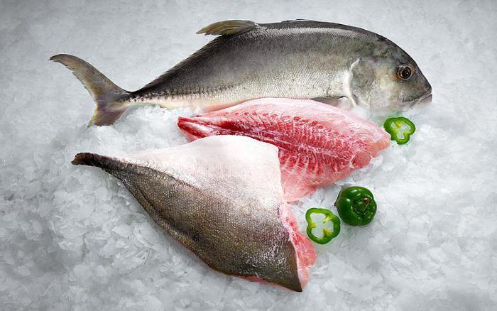 К чему беременной снится рыба без головы 16