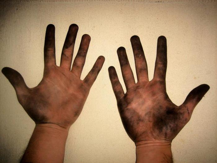К чему снятся руки свои грязные