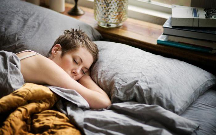 сонник толкование снов для женщин