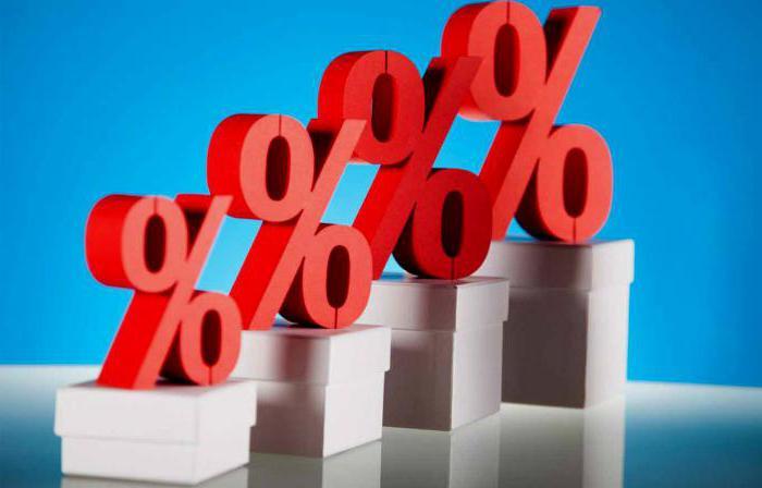 россельхозбанк проценты по вкладам