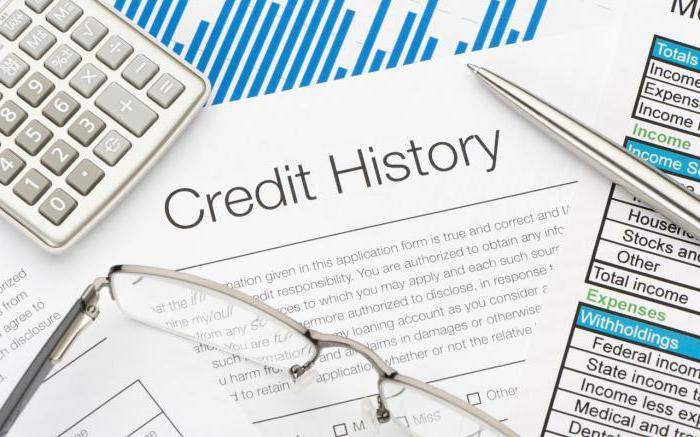 банки которые не проверяют кредитную историю