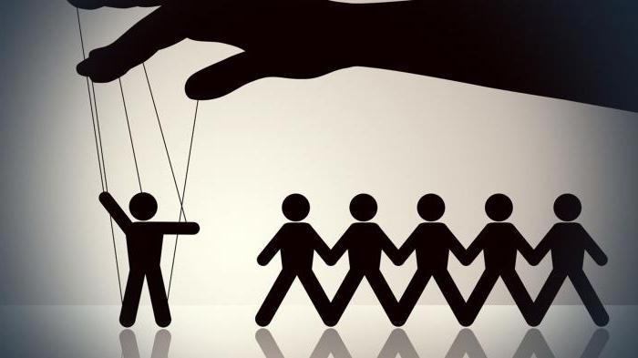 социально психологические явления