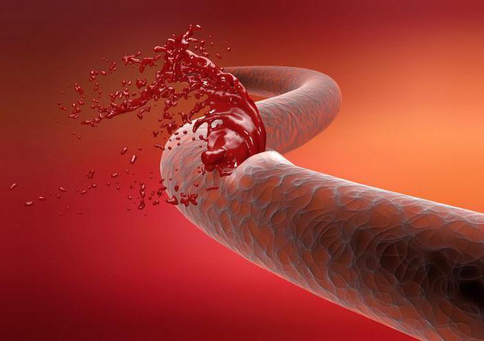 свертывание крови схема шмидта