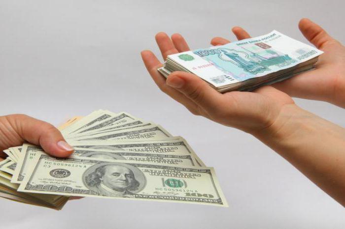 вклады сбербанка для физических лиц отзывы