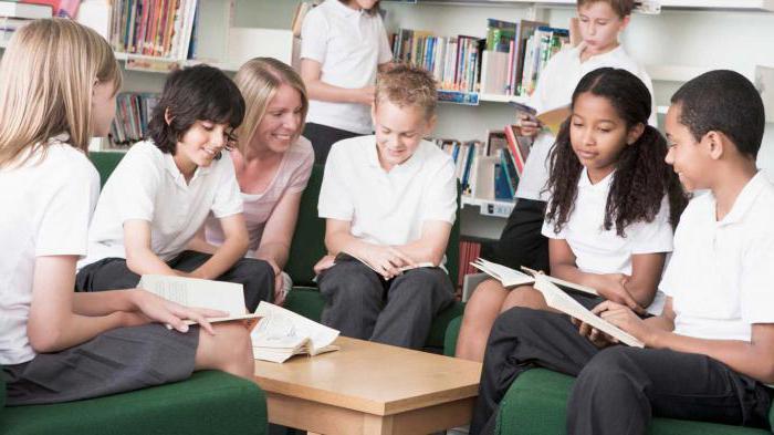понятие формирования личности в педагогике