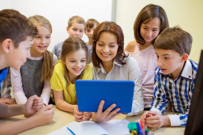 методы формирования коллектива в педагогике